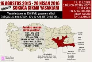 kurt-tihv-rapor-20-nisan-2016