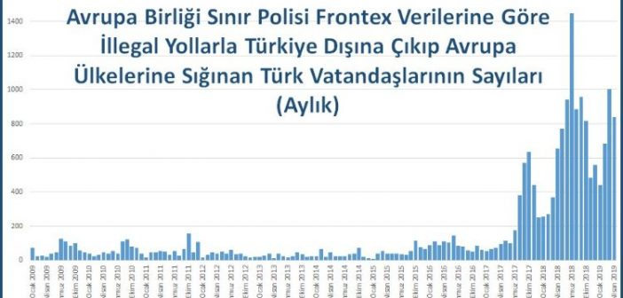 Bugün Mülteciler Günü: Türkiye milyonlarca Suriyeliyi ağırlarken, kendi yurttaşları ise siyasi baskı nedeniyle mültecileşiyor